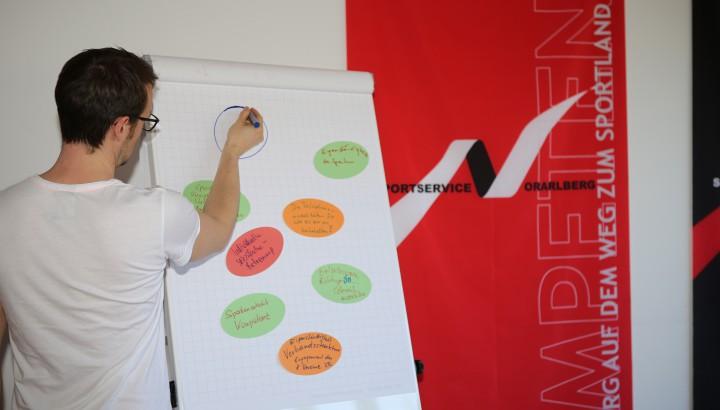 Evaluierung & Performance-management 01