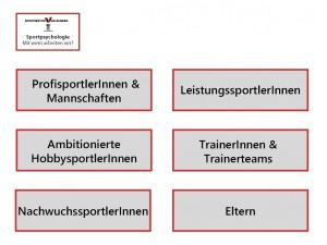 Grafik_Sportpsychologie