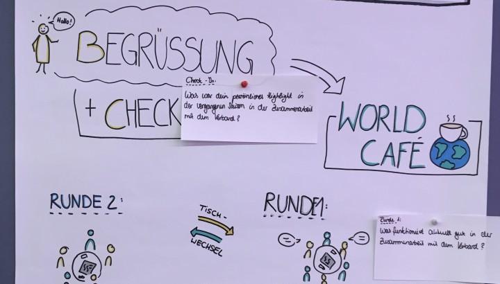 Workshop Moderation für den Vorarlberger Triathlonverband 01